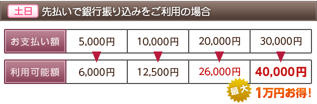 price_list2